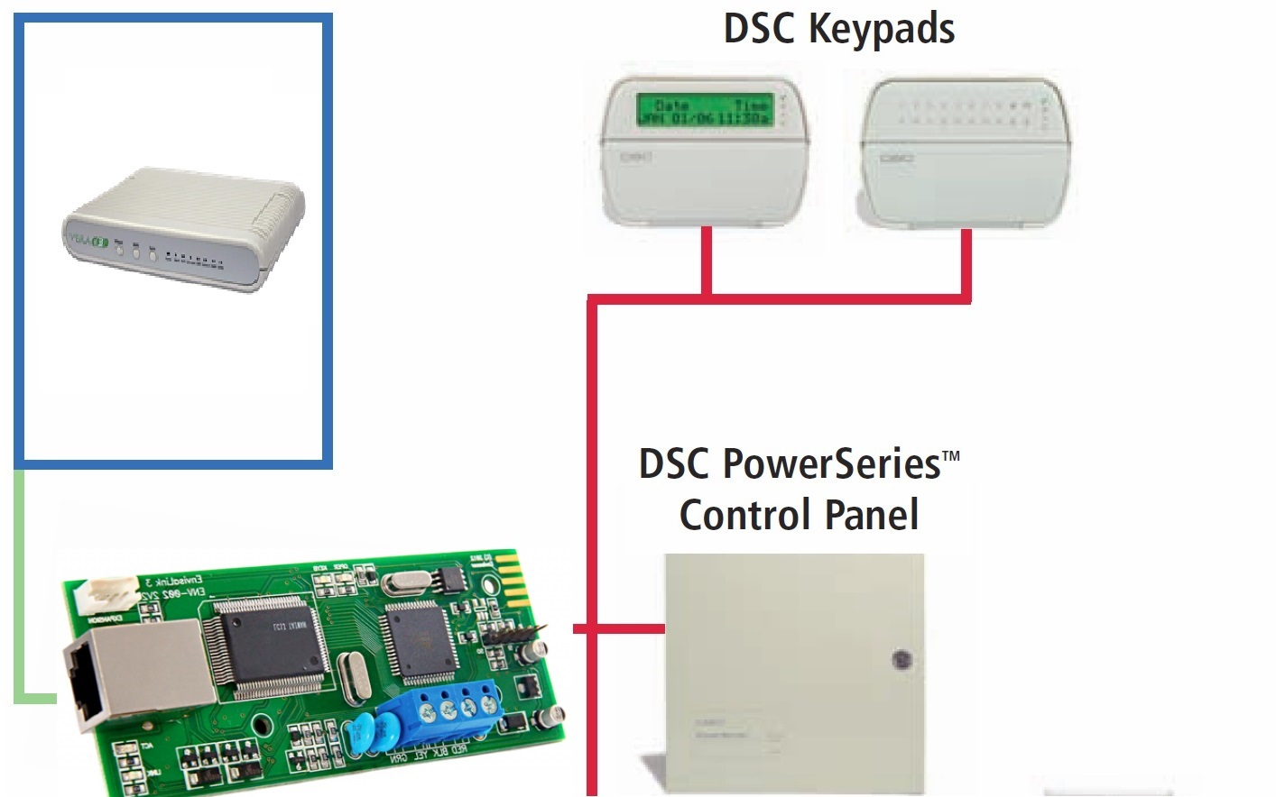 Connection ELV3 dsc alarm panel dsc keypad wiring diagram at crackthecode.co